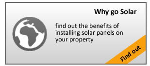 Solar Panel Quotes Save 163 800 Per Year On Your
